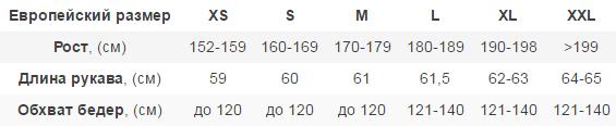 Таблица размеров пижам кигуруми maxon-shop.ru